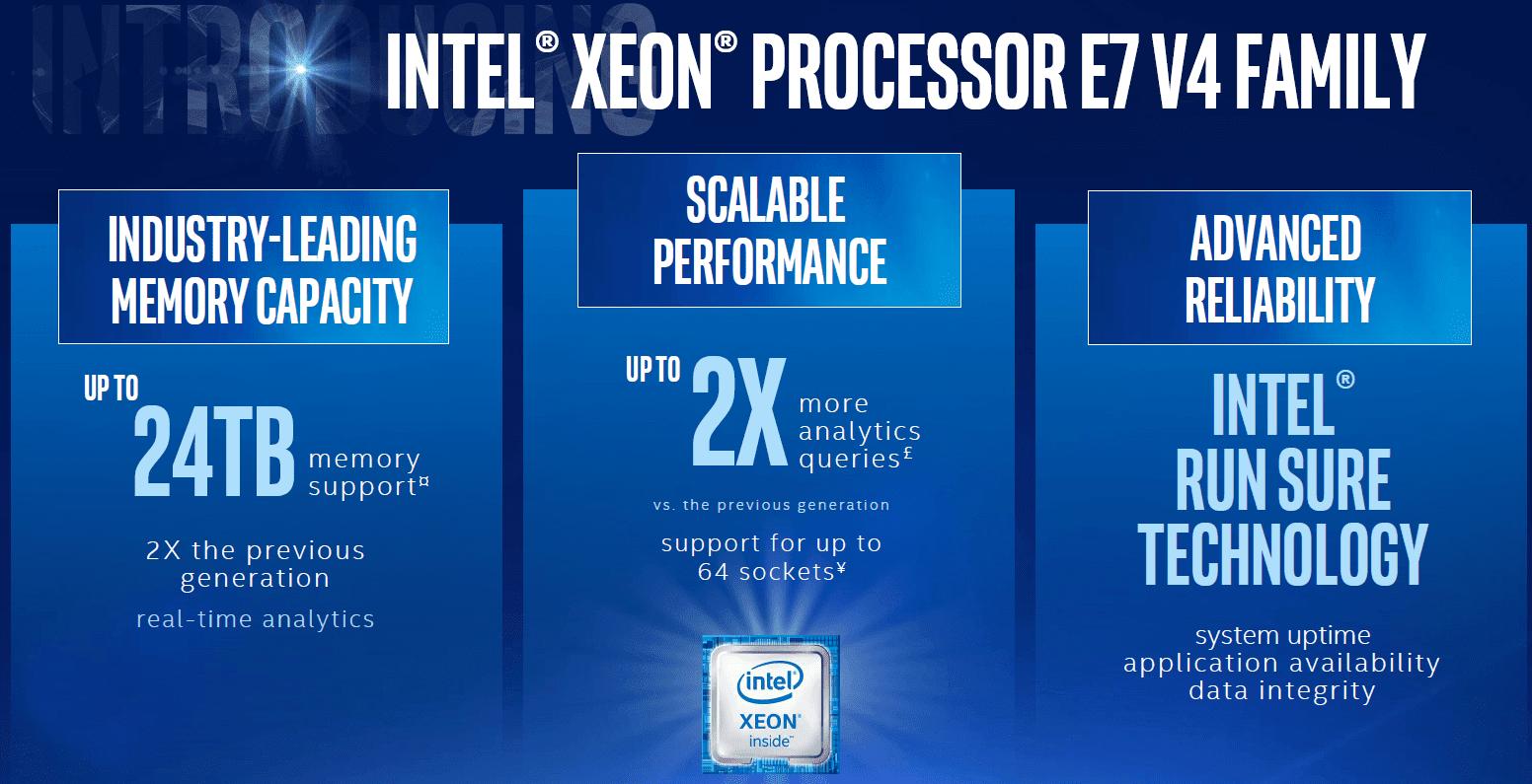Titan X650 - Quad CPUs Intel Xeon E7-4800 / E7-8800 V4 Series HPC Super  Workstation up to 96 cores