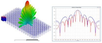 Titan Computers recommended configuration to run Ansys - System